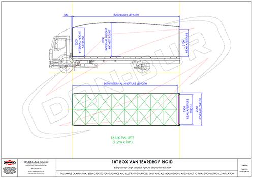 18T Box Van Teardrop Rigid