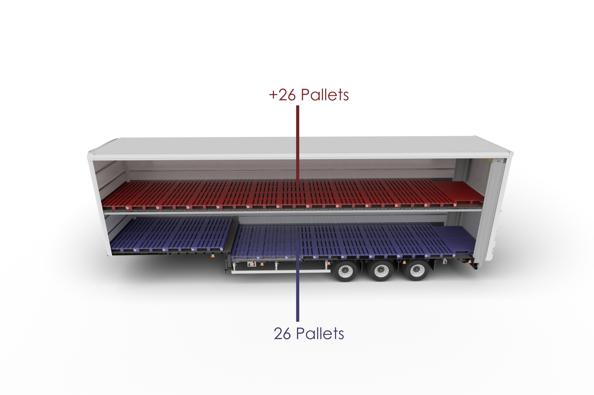 Double Deck Trailer Capacity