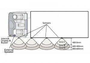 Vtech Side or Rear Ultrasonic Proximity Detector photo